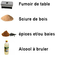 materiel_pour_fumoir